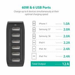 RAVPower 6-ports USB Hub oplader m. 60W i Sort